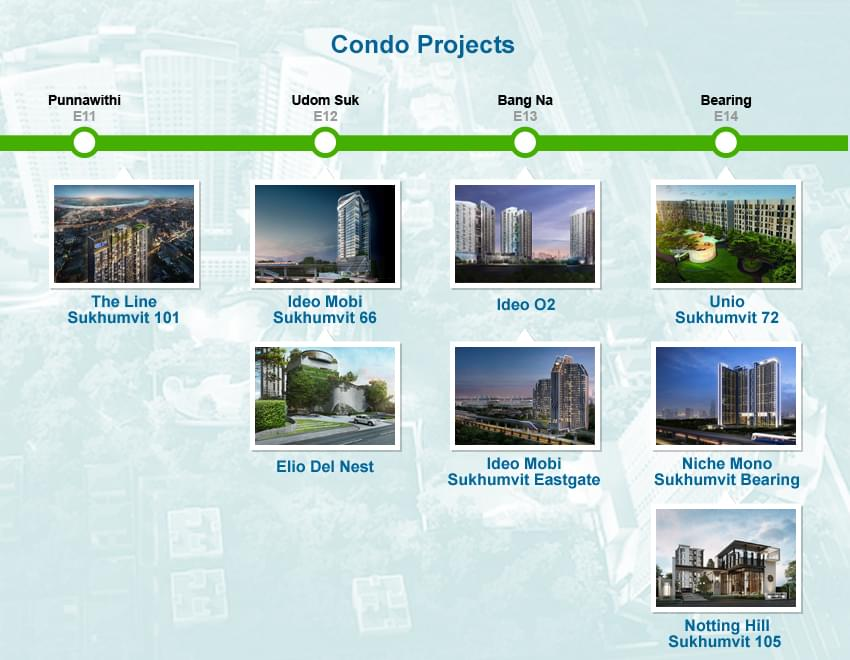 Outer Sukhumvit- Condo Projects (2)