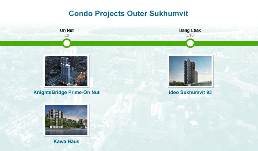 Outer Sukhumvit- Condo Projects