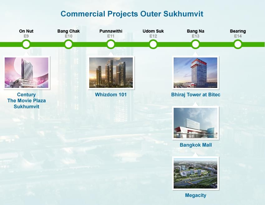 Outer Sukhumvit- Pipline of Commercial and Retail Projects